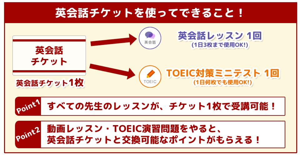 各コース共通のチケットで英会話もTOEIC模擬テストもできる!無料会員でもお試し頂けます!